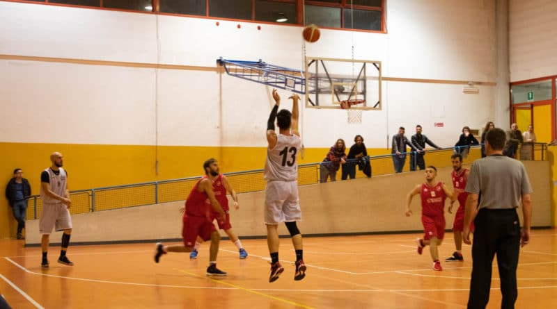 cuspo basket